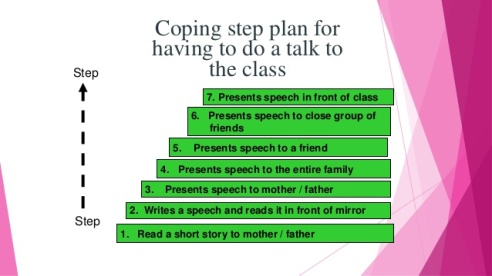 COPING_STEP PLANge